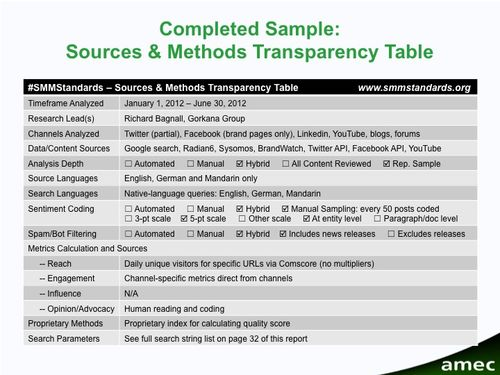 Smmstandards_interim_trans_table_Slide2
